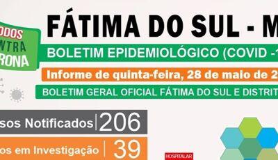 Fátima do Sul já tem 04 recuperados de Covid-19 e não registra novos nas últimas 24h, veja o BOLETIM