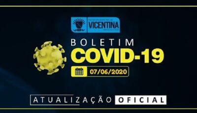 Vicentina registra mais 03 casos confirmados que vem dos distritos, 16 recuperados, Veja o Boletim