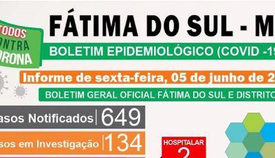 Fátima do Sul tem 134 casos suspeitos, Confira o mapeamento de onde estão os 143 confirmados