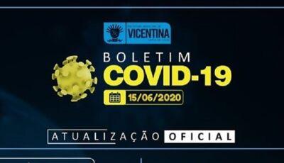 Vicentina já tem mais de 80% curados de Covid-19, Confira o boletim