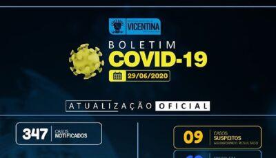 Vicentina sobe para 70 confirmados com 53 recuperados e 02 internados, confira o boletim