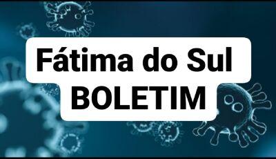Fátima do Sul já teve 194 casos confirmados via RT-PCR e 32 via Teste Rápido, VEJA O BOLETIM