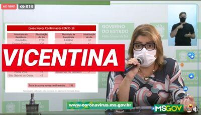 Dos 54 infectados, 48 estão curados em Vicentina