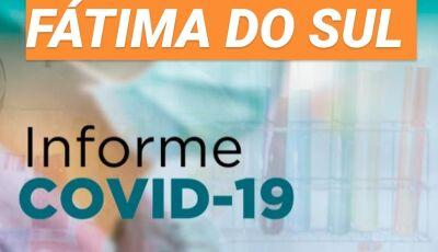 BOLETIM: Fátima do Sul tem mais 04 casos confirmados, sobe para 69 e tem 12 pacientes recuperados