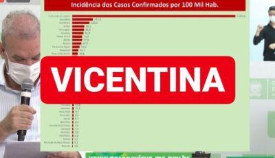 Vicentina tem mais 01 caso confirmados nas últimas 24h e chega a 49, já 20 recuperados, Veja BOLETIM