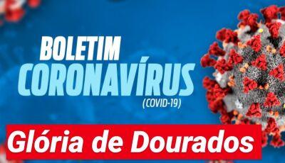 Glória de Dourados registra 1ª morte por coronavírus, mulher de 40 anos
