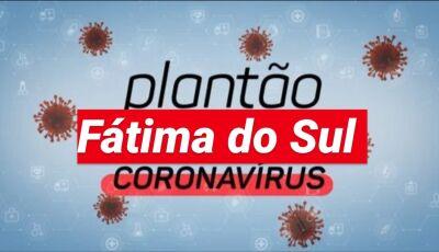 Com 45 novos casos Fátima do Sul sobe para 115 confirmados da Covid-19