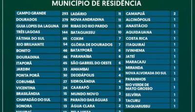 Coronavírus já chegou a 50 municípios de MS; Aquidauana e Costa Rica confirmam casos