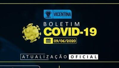 Vicentina chega a marca de 50 casos confirmados com 22 recuperados, Veja BOLETIM das últimas 24h