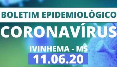 Coronavírus chega de vez com 150 pessoas em isolamento e 10 confirmados em Ivinhema