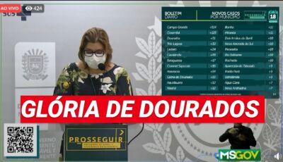 CORONAVÍRUS: Mais 13 novos casos são registrados nas últimas 24h em Glória de Dourados