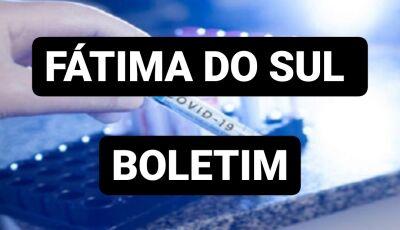 CORONAVÍRUS: Mais 17 positivos confirmados nas últimas 24h, confira o boletim em Fátima do Sul