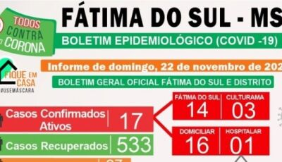 Culturama registra mais 02 positivos e chegando a 03 ativos, confira o mapeamento em Fátima do Sul