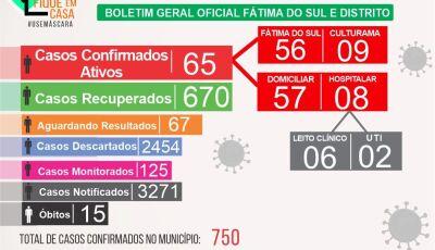 Centro Educacional e Culturama lideram casos em dia de mais 17, VEJA O MAPA em Fátima do Sul