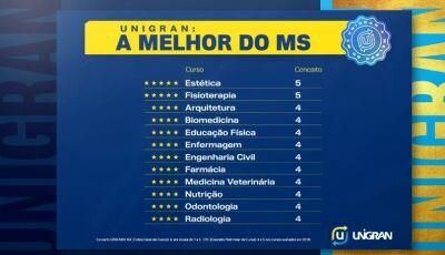 MEC avalia e cursos da UNIGRAN são os melhores do Mato Grosso do Sul