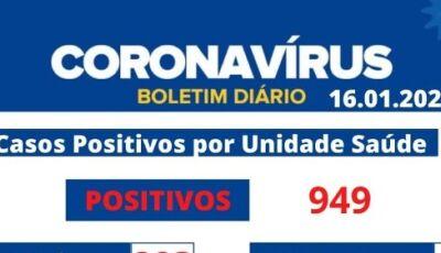 ASSUSTADOR: São 46 casos positivos de coronavírus só nas últimas 24h em Ivinhema