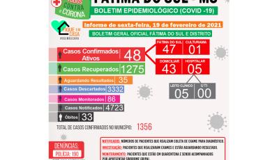Culturama volta a registrar casos da Covid, em dia de 05 novos casos no município de Fátima do Sul