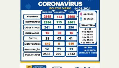 IVINHEMA: Município registra 65 casos positivos de COVID-19 nas últimas 24 horas