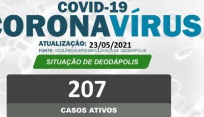 Com 207 ATIVOS, mais 02 mortes é registrada por Covid em Deodápolis