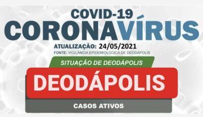 SEM CONTROLE: Homem de 41 anos é mais uma vítima da Covid em dia de 50 novos casos em Deodápolis