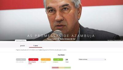 Atualização do G1 coloca Reinaldo Azambuja como 3° governador que mais cumpre promessas no Brasil