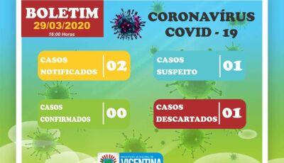 Vicentina tem 2º caso suspeito de coronavírus, o 1º foi descartado