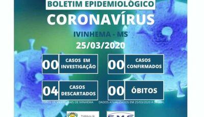 IVINHEMA: Todos casos suspeitos de coronavírus foram descartados