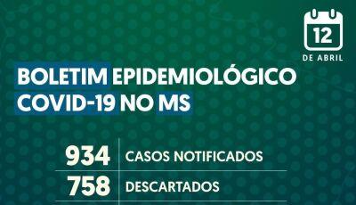 BOLETIM: Novo caso confirmado tem 44 anos que veio da Espanha, MS sobe para 101 confirmados Covid-19