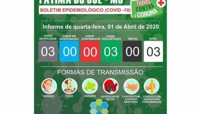 COVID-19 Fátima do Sul não tem nenhum caso de Coronavírus