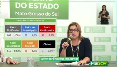 Dourados e Batayporã têm mais casos confirmados de coronavírus