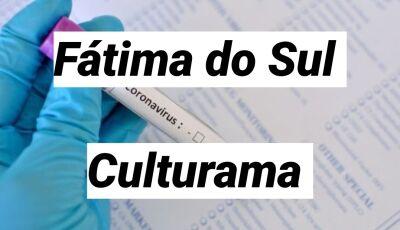 Fátima do Sul sobe para 12 casos confirmados e Culturama tem 18 suspeitos em análise nas últimas 24h