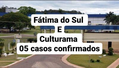 Fátima do Sul confirma mais 02 casos e Culturama mais 02, dos 05 casos 04 são funcionários da JBS