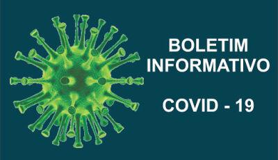 BOLETIM: MS tem mais 20 novos confirmados de Covid-19, Dia das Mães preocupa todo o Estado
