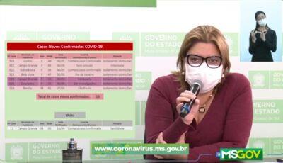 Mulher de 25 anos é novo caso de coronavírus em Dourados