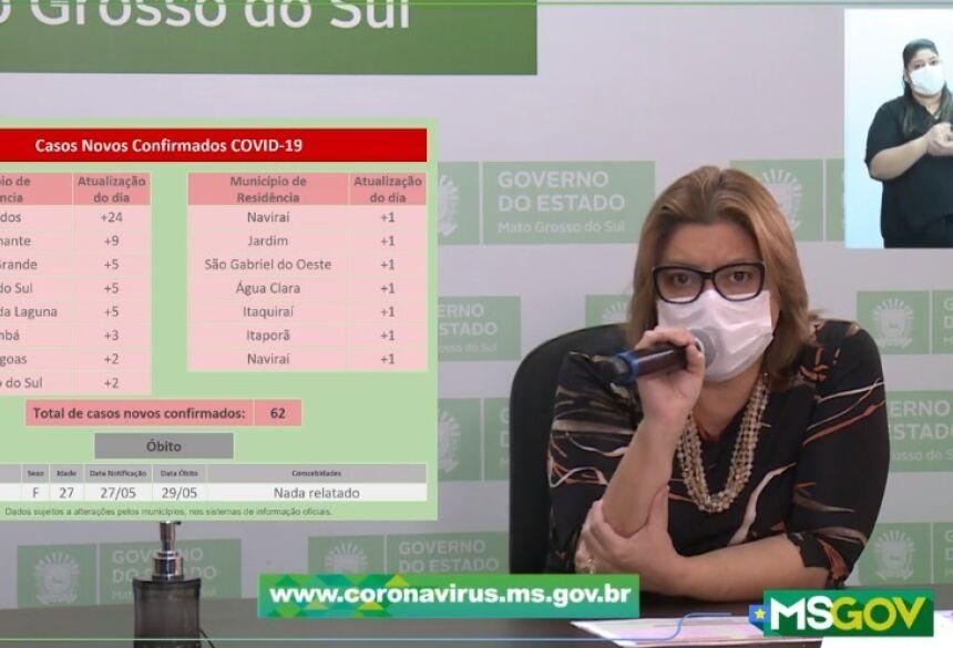 Fátima do Sul tem 66 casos confirmados da Covid-19
