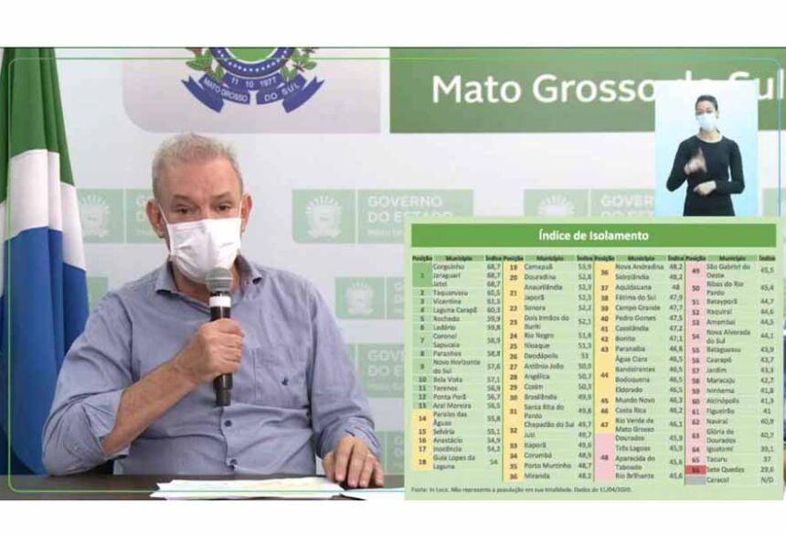 """""""Entre junho, julho e agosto nós podemos registrar colapso no sistema de saúde de Mato Grosso do Sul."""
