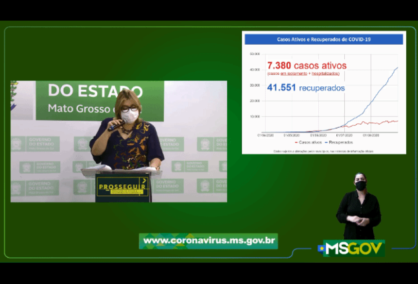 Secretária-adjunta de estado de saúde, Crhistinne Maymone, apresenta dados dos boletim epidemiológico