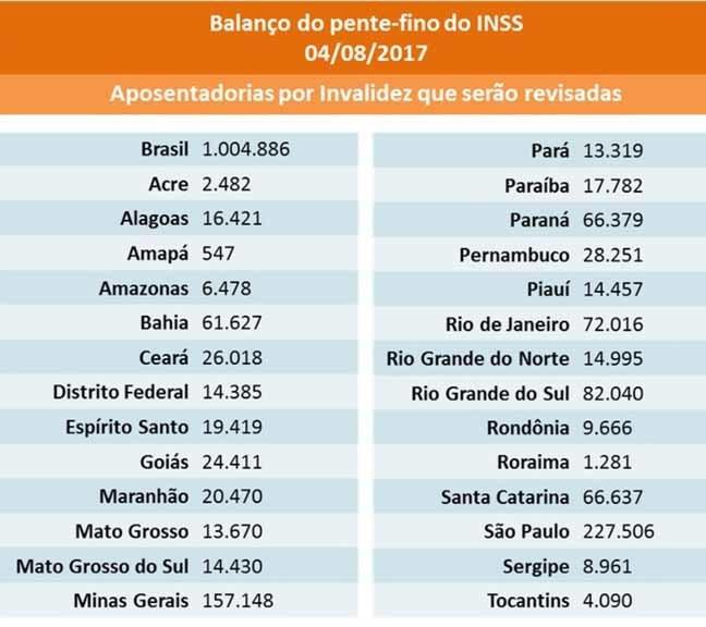 magem: Arquivo/ Agência Brasil
