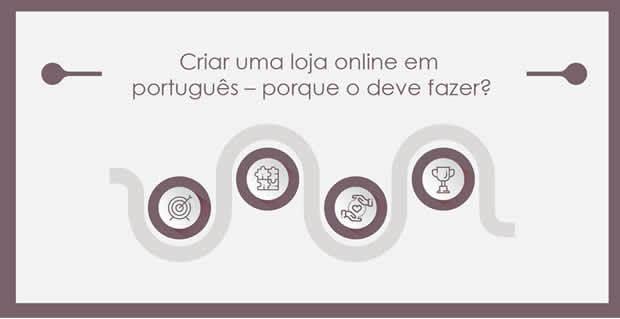 Divulgação - Criar uma loja online em português – porque o deve fazer?