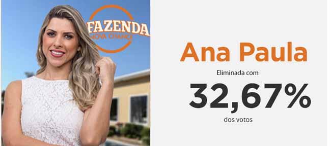 Ana Paula Minerato deixou a competição após enfrentar a Roça com Ié Ié Record TV